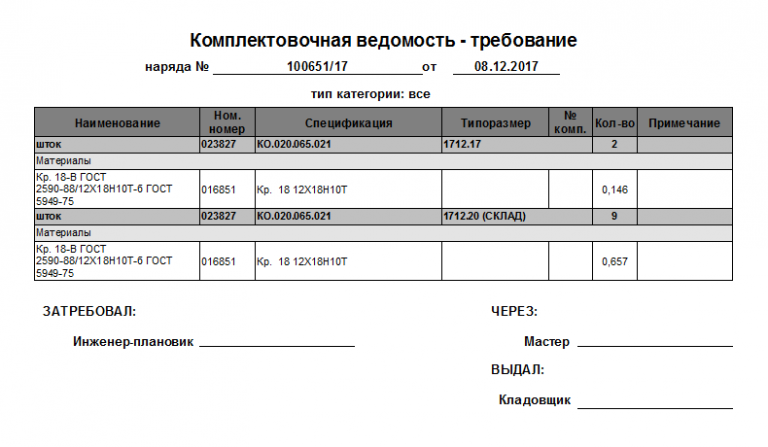 Комплектовочная ведомость по сдаточному производственному документу